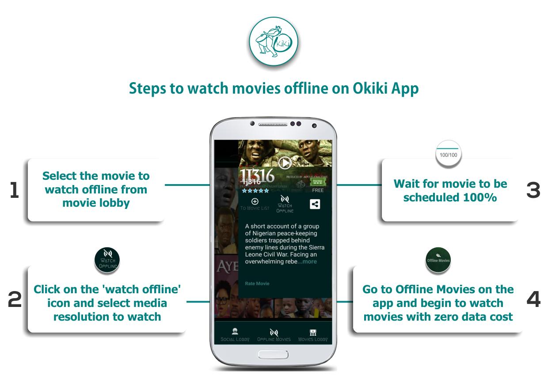 Okiki app